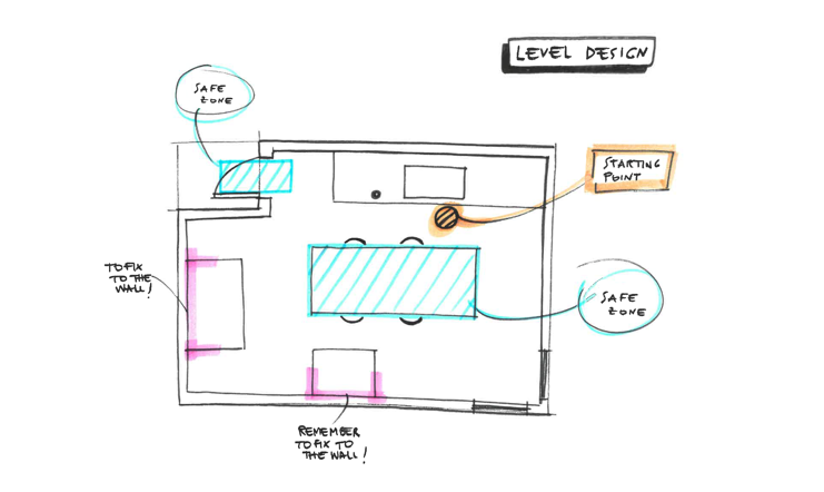 Lares level design