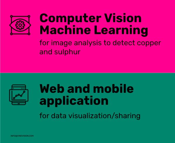 Computer vision Machine Learning per soluzioni tech in agricoltura, assieme ad app web per la visualizzazione dei dati